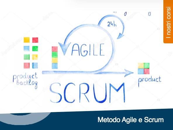 Metodo Agile e Scrum